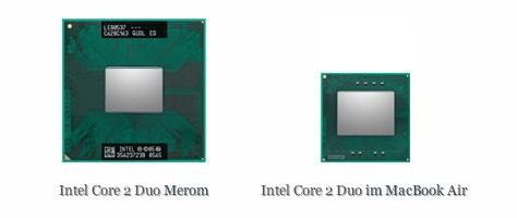 CPU im MacBook Air